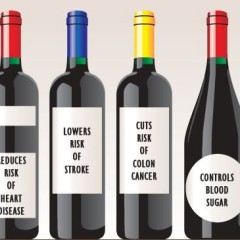 Drinking Red Wine Benefits