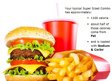 Fast Foods are ull of Fat and Calories!